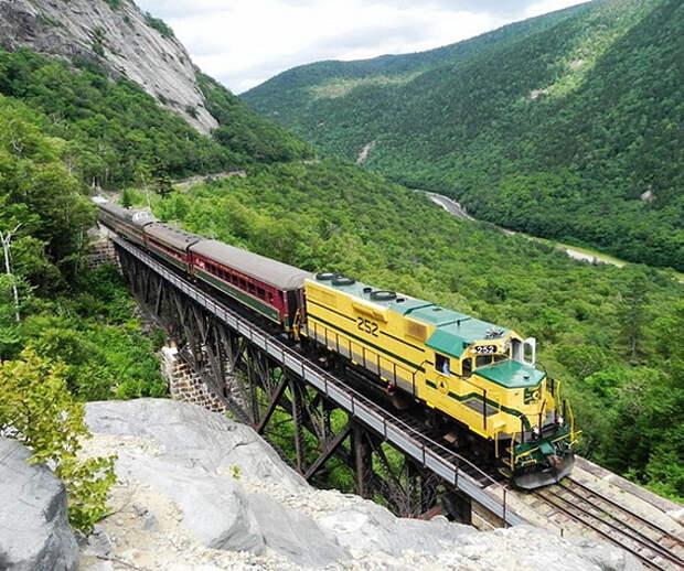 Железнодорожный маршрут с видом (фото)