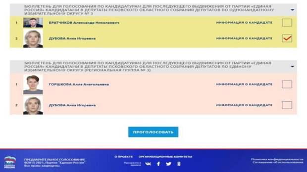 Жителей Ростовской области заставляют голосовать напраймериз «Единой России»