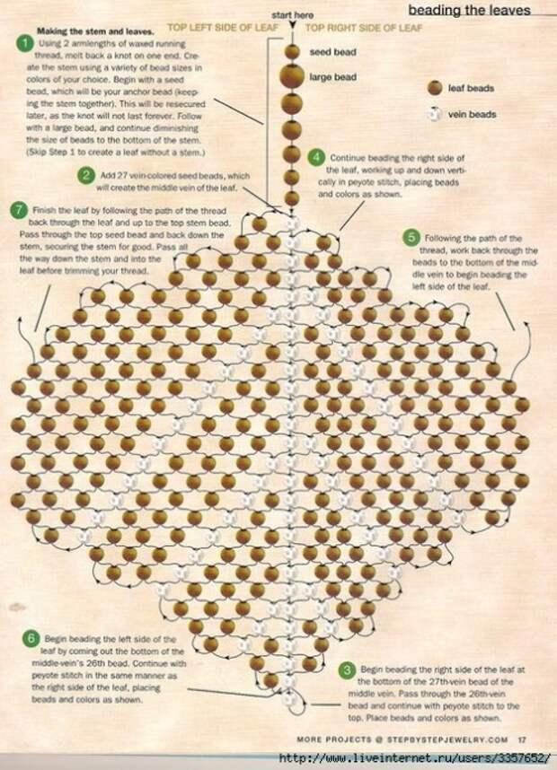 Как сплести лист березы