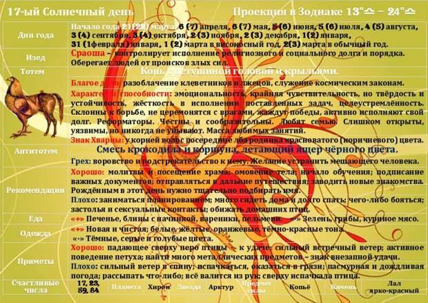 05.07.2020 . Карта дня  День долга, порядка и борьбы со злом