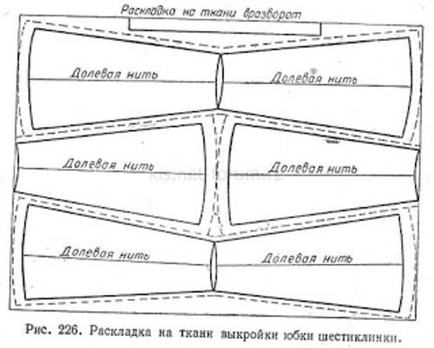 Юбка шестиклинка. Построение выкройки