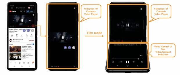 Вышла финальная версия браузера Samsung Internet 14