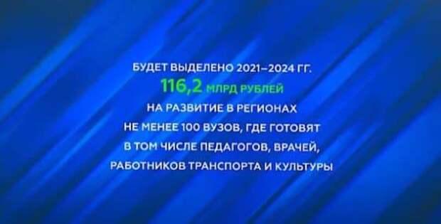 Путин выступил с посланием к Федеральному собранию. Главное