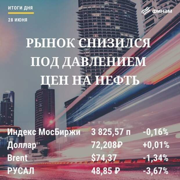 """Итоги понедельника, 28 июня: Российский рынок распробовал """"вкус лета"""""""