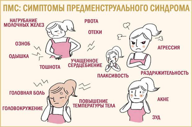Женские проверки и манипуляции. Установка границ