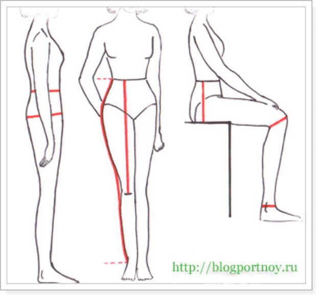 Мерки для брюк