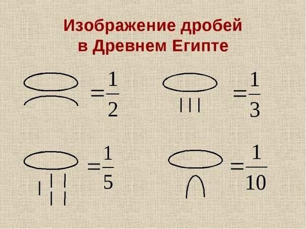Источник фото:  infourok.ru