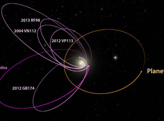 NASA просит помощи в поисках Планеты Х