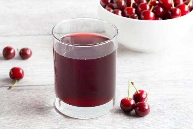 напитки для похудения и снижения аппетита