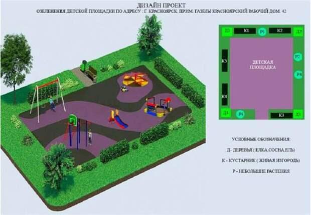 В Ленинском районе шесть дворов могут получить гранты на озеленение