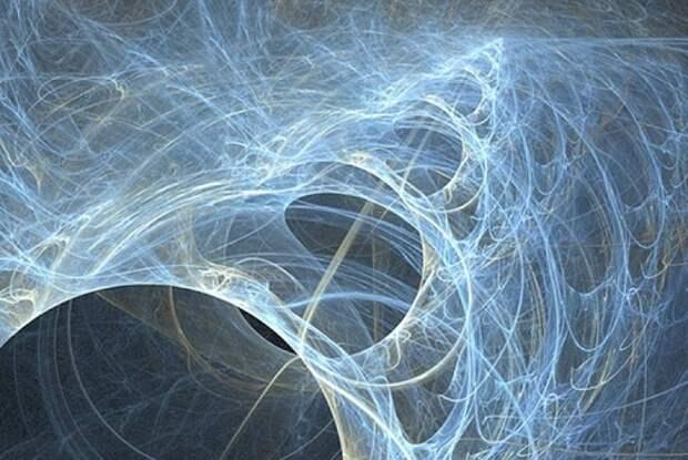 Взаимодействие с другими измерениями