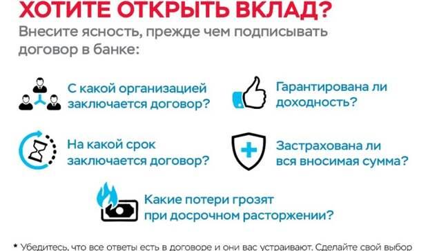 Какие рискованные продукты предлагают российские банки вместо вкладов?