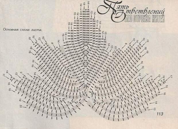 Красивые палантины, связанные модульным вязанием