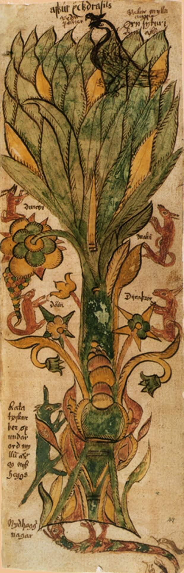 Боги Асгада и ещё о скандинавской мифологии. (3 статьи)