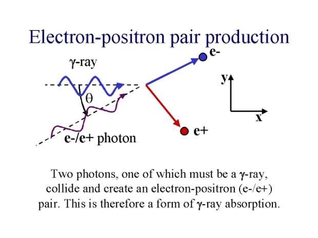 Как производится антиматерия - эксперимент
