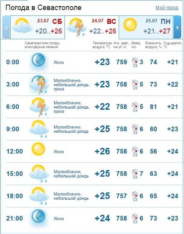 Не ходи в крымский лес - угольком станешь (скриншоты)