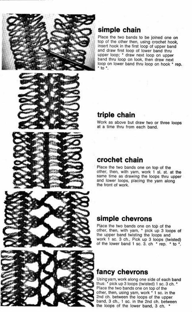 Эффектное вязание. Вдохновение и схемы