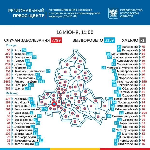 Карта распространения коронавируса в Ростовской области