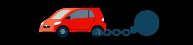 Чем опасна покупка автомобиля в залоге