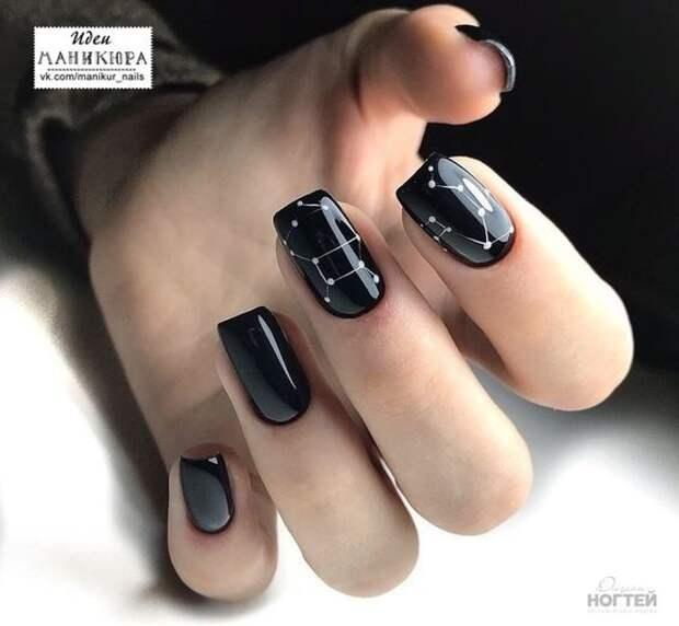Гороскоп на кончиках пальцев