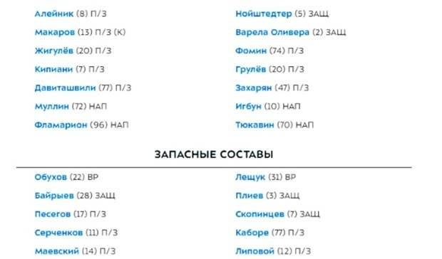 Все наматч «Ротор»— «Динамо»