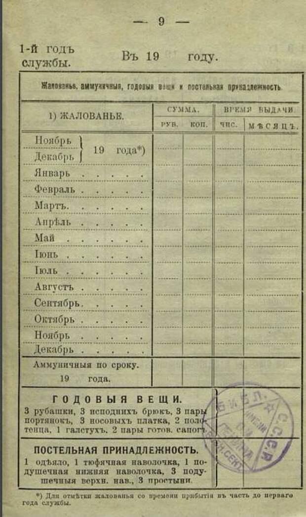 Записная книжка солдата Российской императорской армии