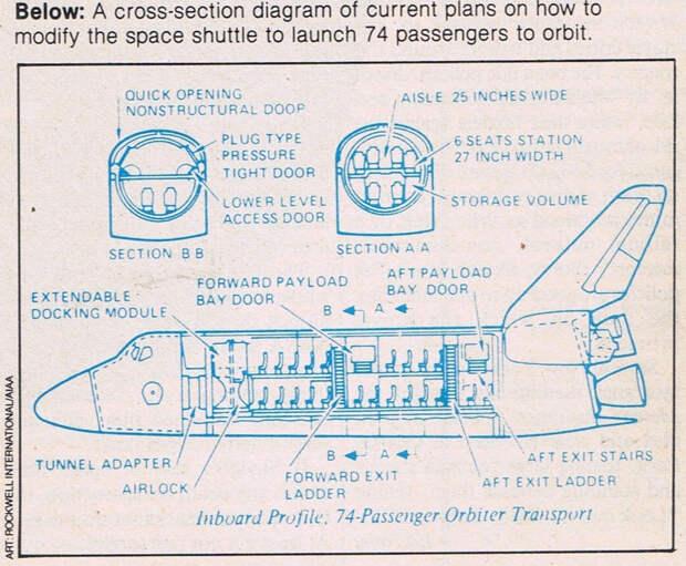 В космос по туристической путёвке