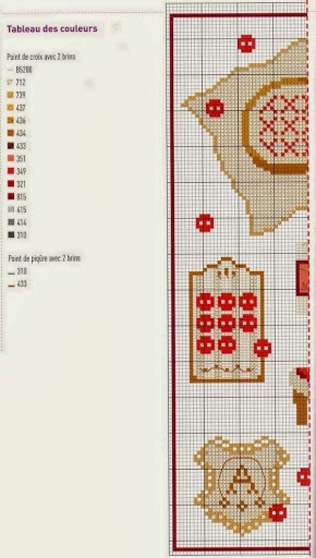 Швейные схемы вышивки