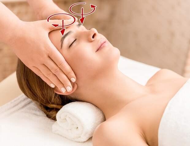 Как просто и эффективно делать массаж, даже не будучи профессионалом