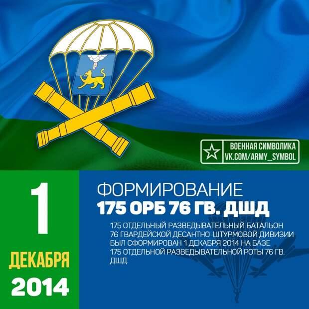 Формирование 175 ОРБ 76 гв. ДШД.