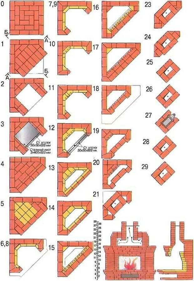 И бонусом пару схем для печей и каминов. Порядовая схема углового камина Фабрика идей, важное, законы, нормы, подсказки, ремонт, стройка