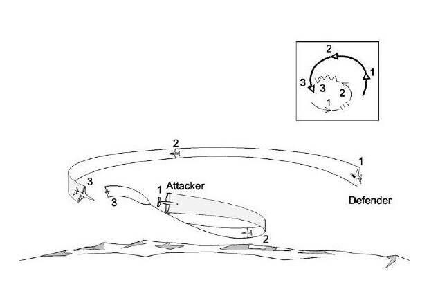 Американцы научат беспилотники воздушному бою