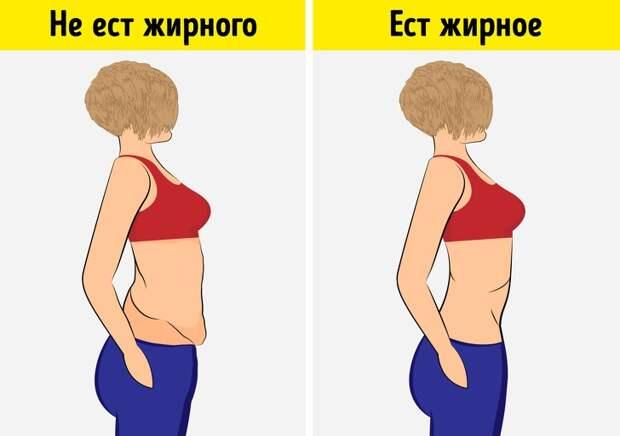 8 неочевидных признаков того, что организму позарез нужны жиры