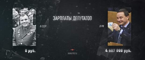 Зарплаты депутатов в СССР и РФ