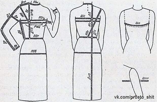 Построение выкройки основы женского платья