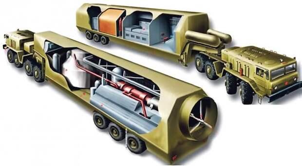 Россия создает малогабаритные атомные реакторы