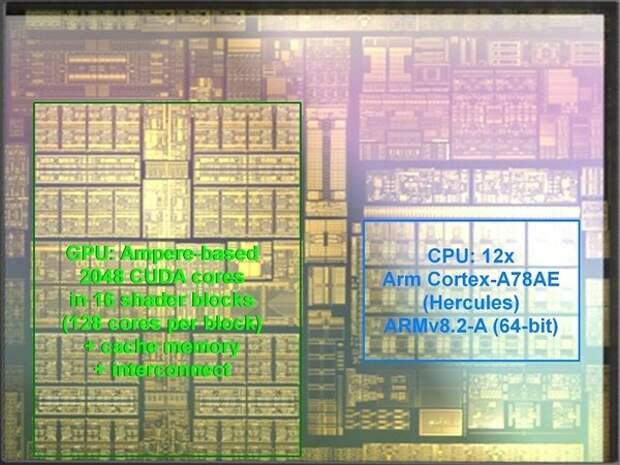 Приставка Nintendo Switch Pro получила 7-нанометровую платформу Nvidia Orin с производительностью на уровне GeForce RTX 3050