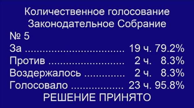 Муниципалитеты получили дополнительные полномочия