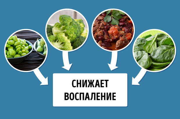 15 продуктов, которые помогут справиться с болью в суставах