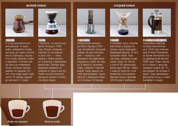 infogr-coffee1.jpg