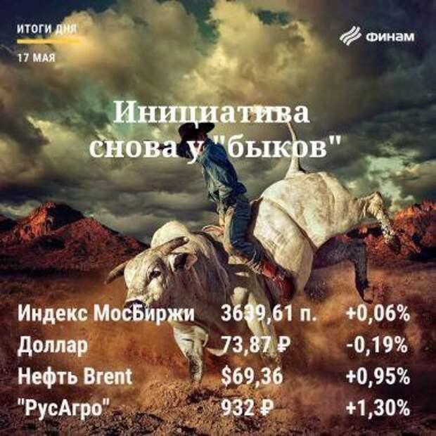 """Итоги понедельника: """"Быки"""" смоги перехватить инициативу на рынке РФ"""