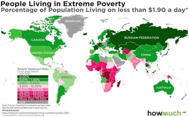 Всемирный Банк: Сколько людей живет в крайней нищете. Инфографика (Осторожно - гуглоперевод)