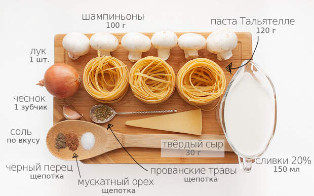 Паста с шампиньонами в сливочном соусе