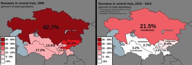 Изменение доли русского населения в Центральной Азии с 1959 по 2014 годы. (источник: mapinmap.ru)