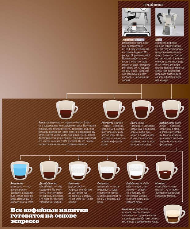 infogra-coffee.jpg