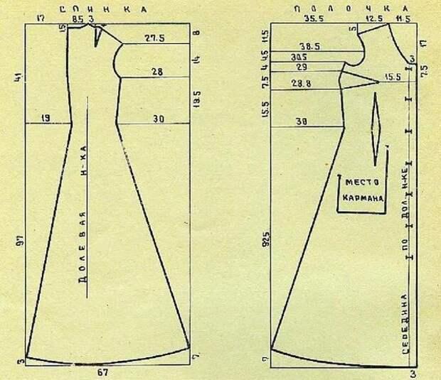 Халат накидка с капюшоном, выкройка 46 разм.