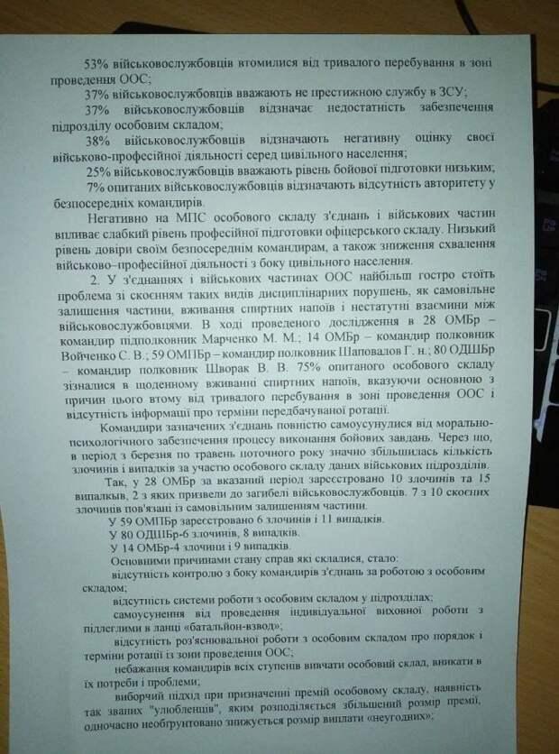 Анализ морально-психологического состояния частей ВСУ на Донбассе