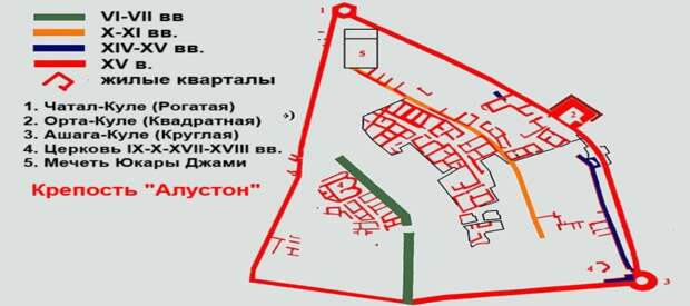 В Алуште открылась древняя крепость «Алустон»