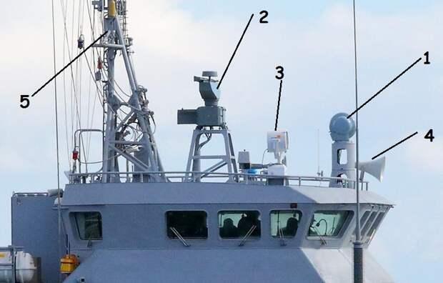 Противодиверсионный катер Грачонок проекта 21980