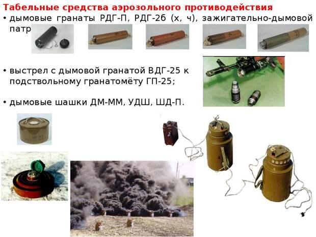 Дымовые шашки для военного и гражданского применения